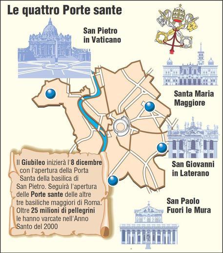 Le Porte Sante nelle quattro basiliche maggiori di Roma