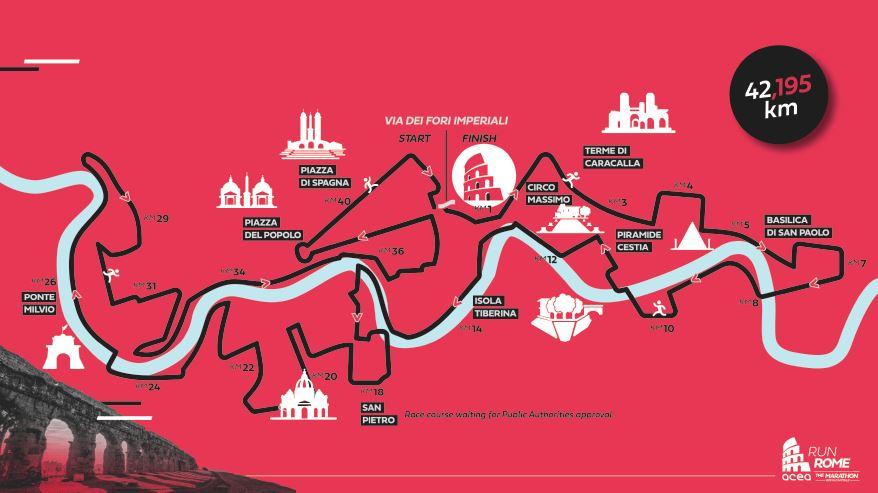 maratona di roma 2020 percorso